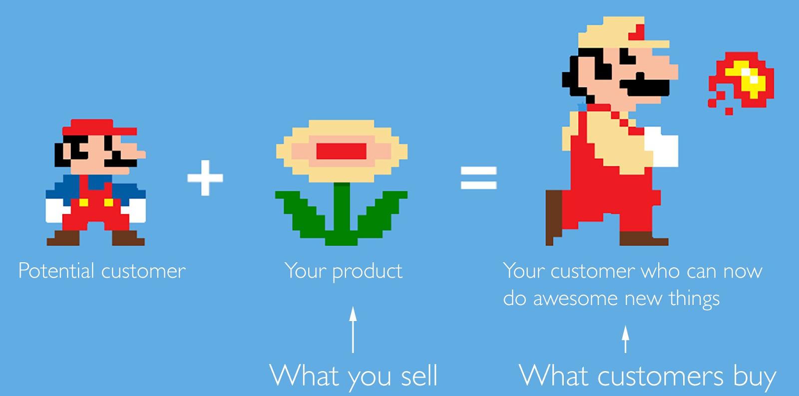 Melhoria nas estratégias de comunicação de marketing