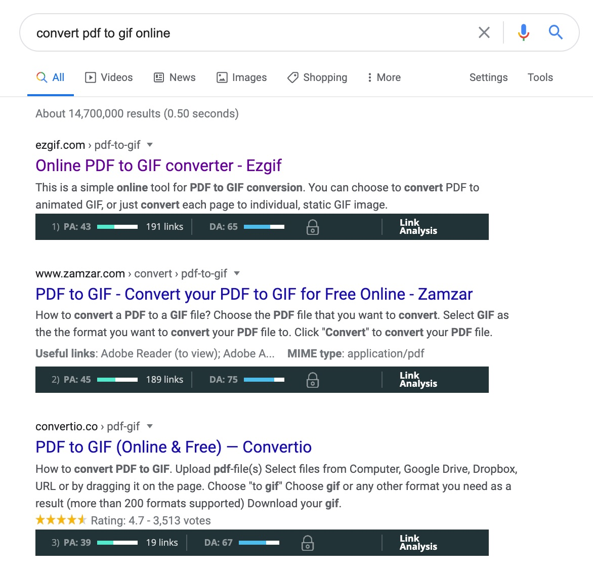 Sample SERP for Tools