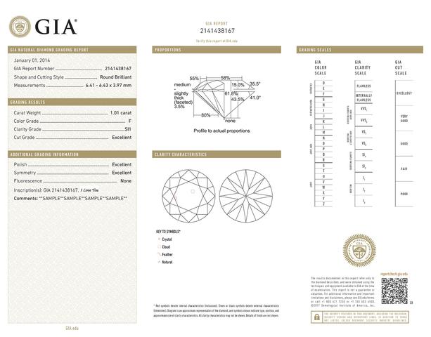 medzinárodný certifikát GIA