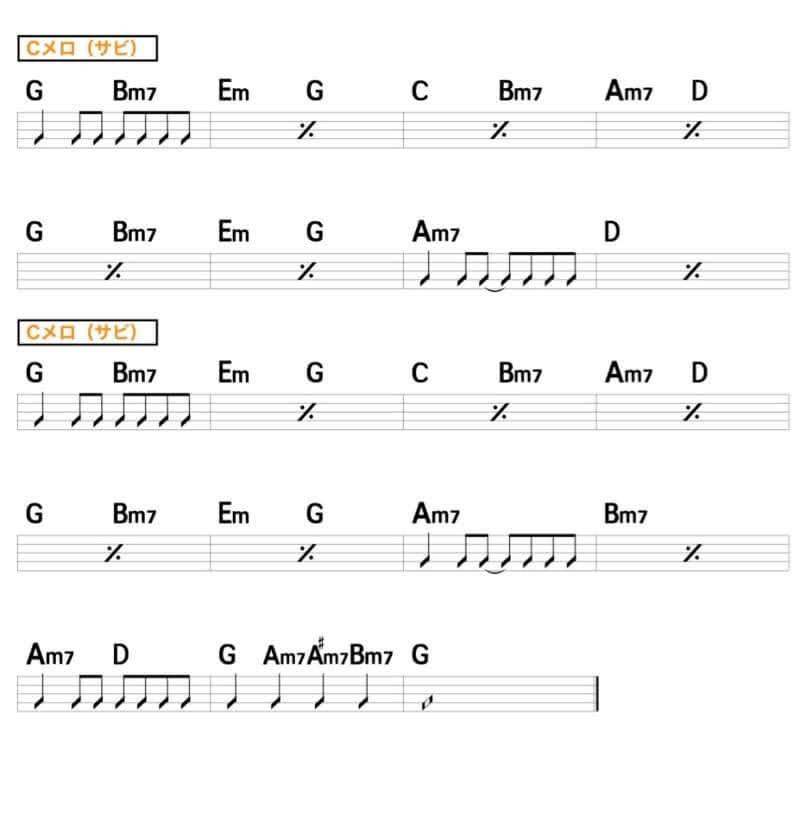 【練習用コード楽譜】 星野源「恋」/ギター初心者(入門者)向け簡単スコアの楽譜2
