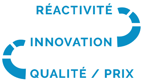 Réactivité Innovation Qualité - Ocean Innovation System OIS