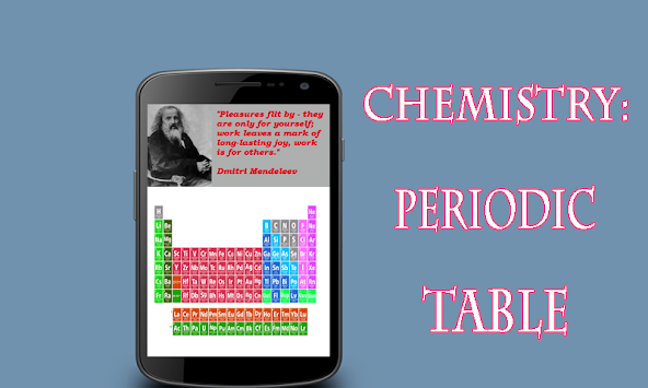 Download chemistry periodic table apk latest version app for chemistry periodic table poster urtaz Images