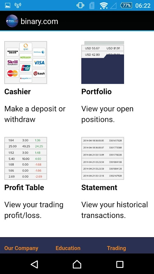 How to trade google binary options