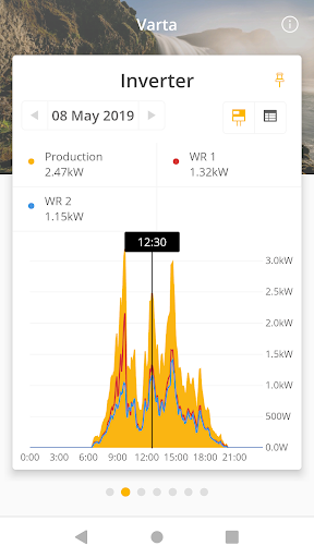 solar-log web enerest™ 3 screenshot 3