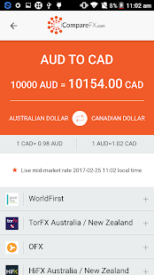 Compare Money Exchange- screenshot thumbnail
