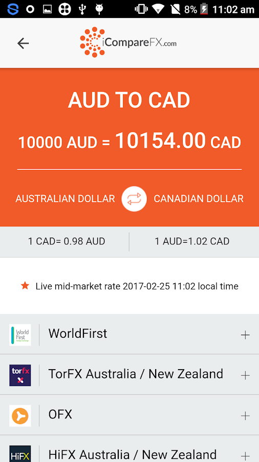 Compare Money Exchange- screenshot