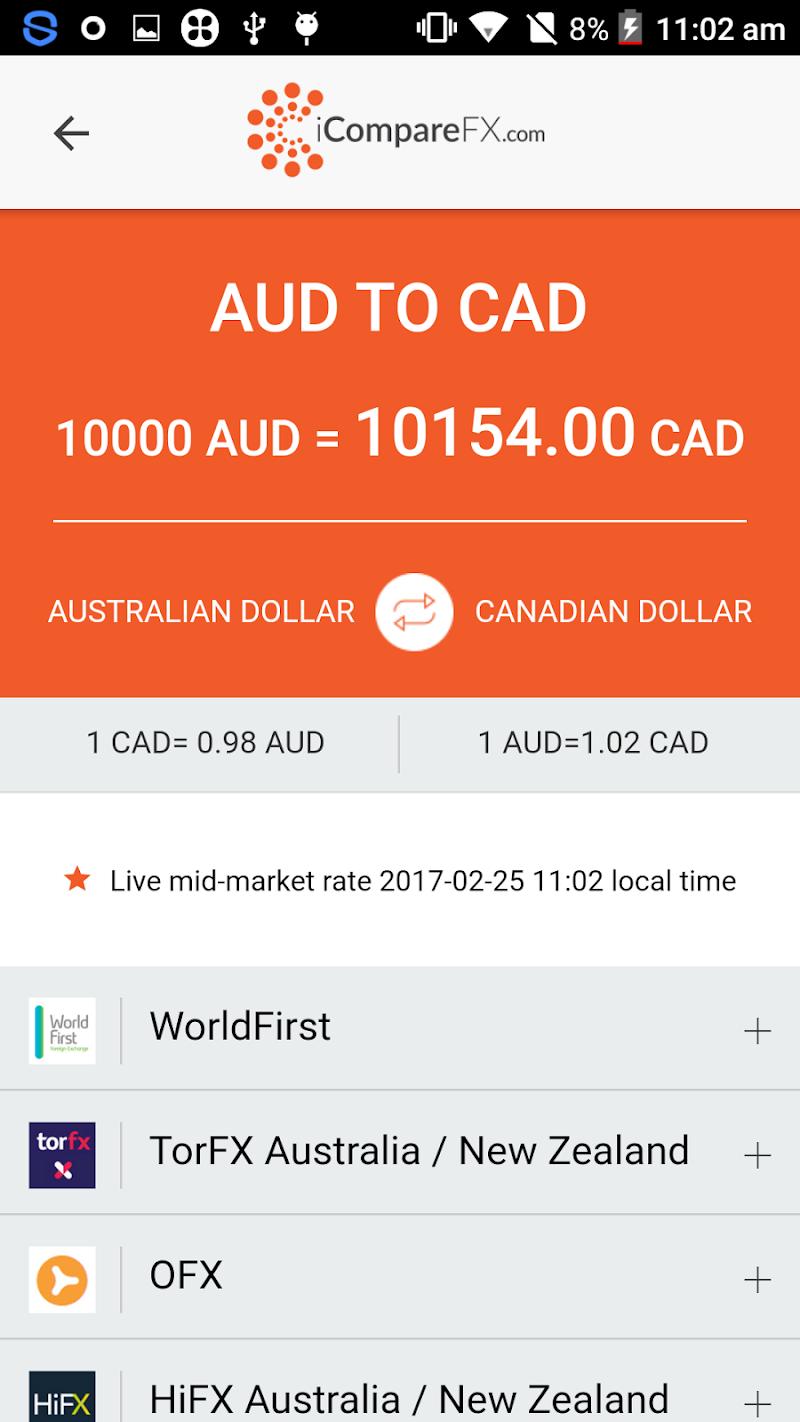 Скриншот Compare Money Exchange
