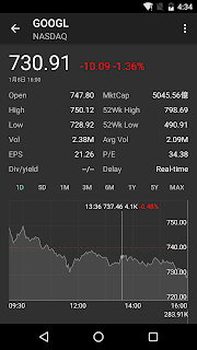 Stocks - Realtime Stock Quotes screenshot 01