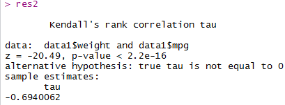 Correlation in R Programming 40