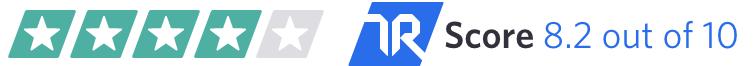 Microsoft Project TRScore