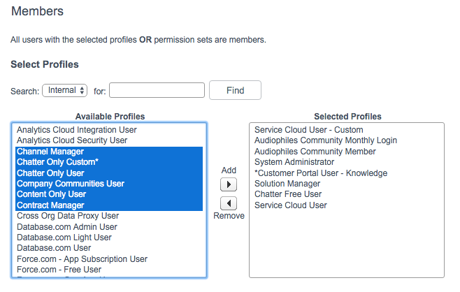 Community Membership _ Permission Sets