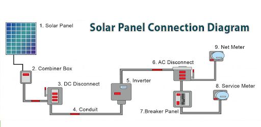Solar Panel Connection - Apps on Google Play on useless box parts, useless box wood, useless box arduino, useless box batteries,