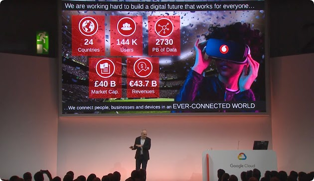 How Vodafone Built a Data Platform on Google Cloud (Next '19 UK)