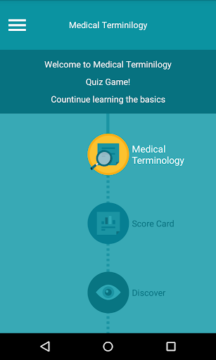 玩醫療App|Medical Terminology Quiz Game免費|APP試玩
