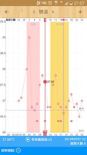 💖女性避孕/怀孕日記-免費生理期/受孕/排卵日預測💖 Screenshot