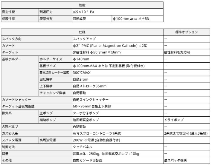 菅製作所スパッタ装置【SSP2500G】の標準仕様について