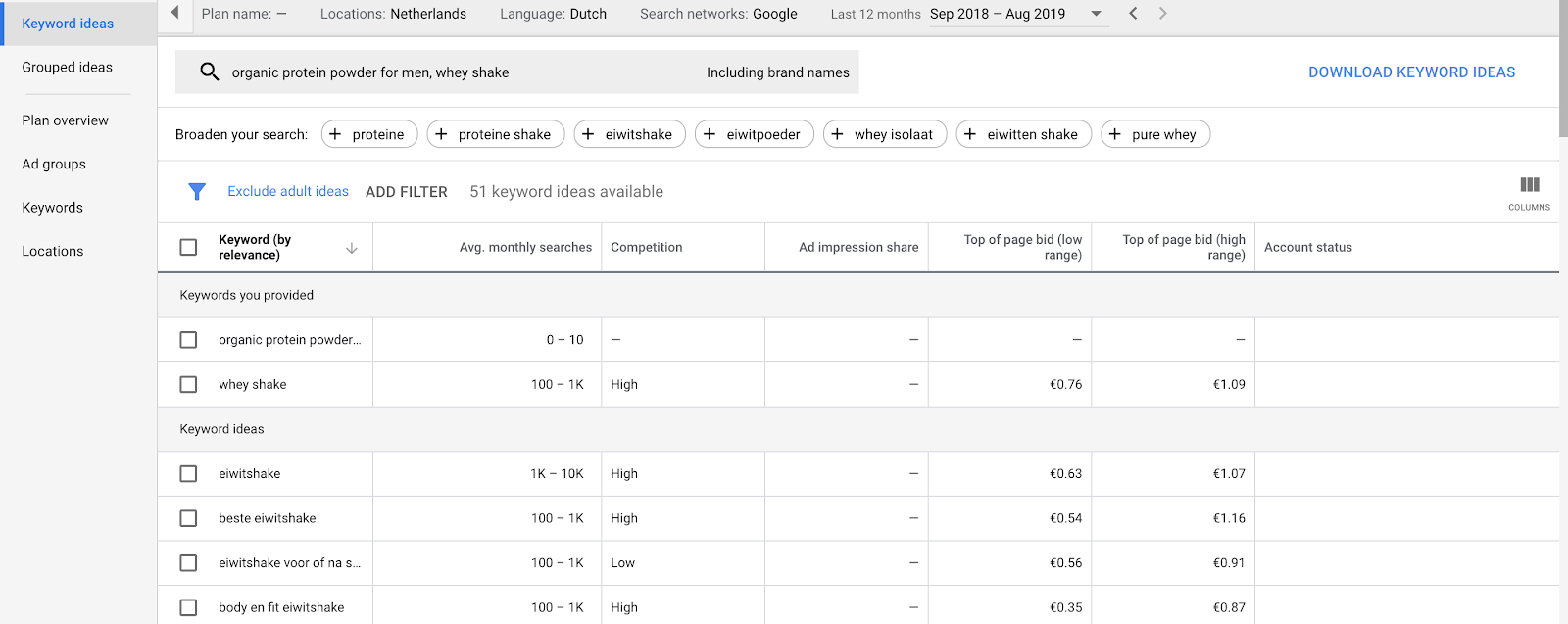 Google keywords Research Planner Tool to find out the best keywords based on CPC. Target low CPC and high search volume keywords.