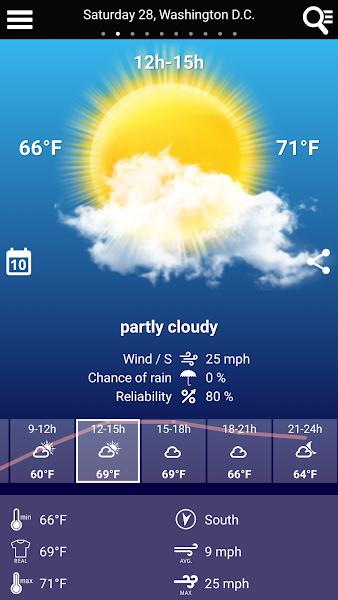 Weather News Pro