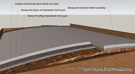 Hemp Home Roofing Detail.jpg
