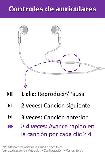 Musicolet Reproductor de Música [sin anuncios] screenshot 3