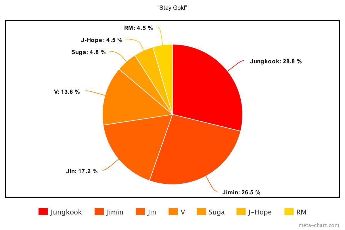 meta-chart - 2020-12-16T134418.281
