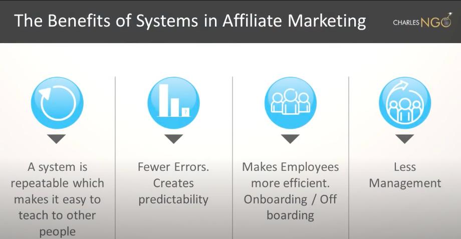 Система в партнерском маркетинге