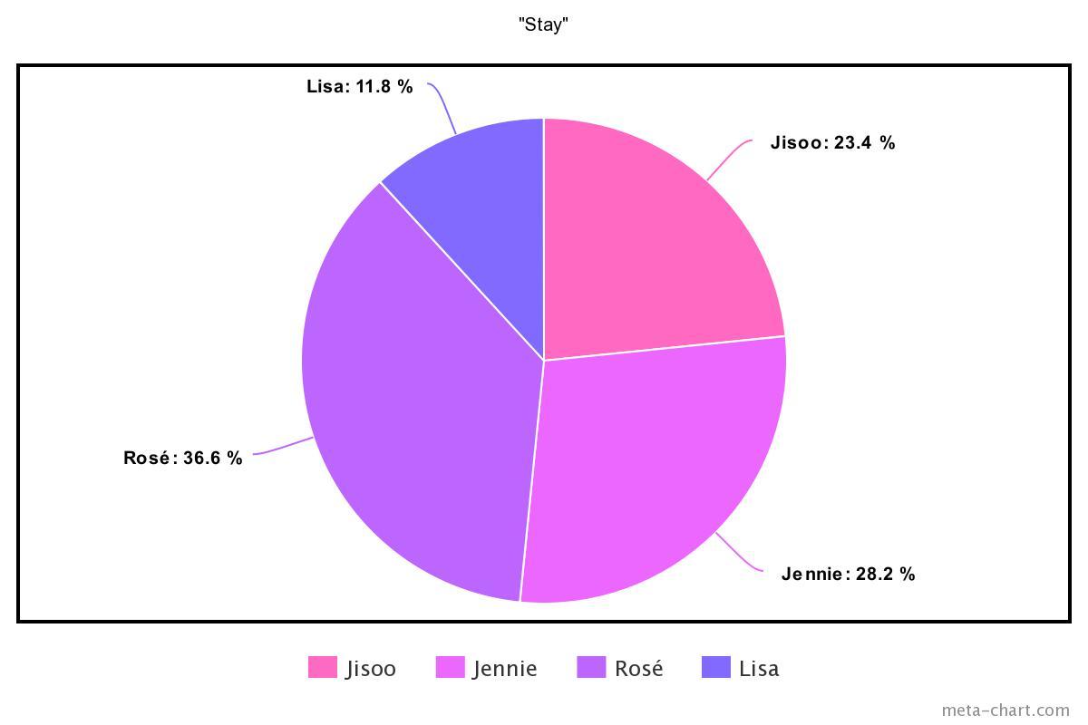 meta-chart - 2021-02-16T205951.691