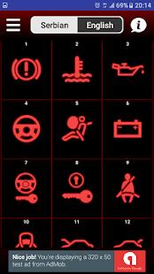 Indicators - náhled