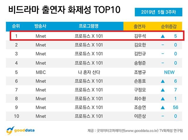 popularity-ranking1