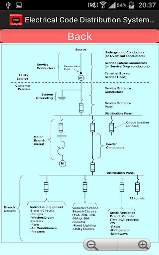Cool Electrical Wiring Diagrams Apk Download Apkpure Co Wiring Cloud Oideiuggs Outletorg