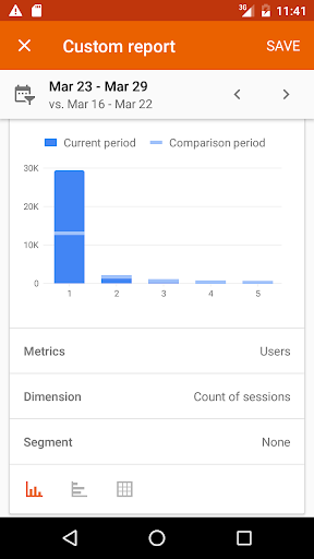 Google Analytics 3.7.5 screenshots 2