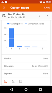 Google Analytics – Miniaturansicht des Screenshots