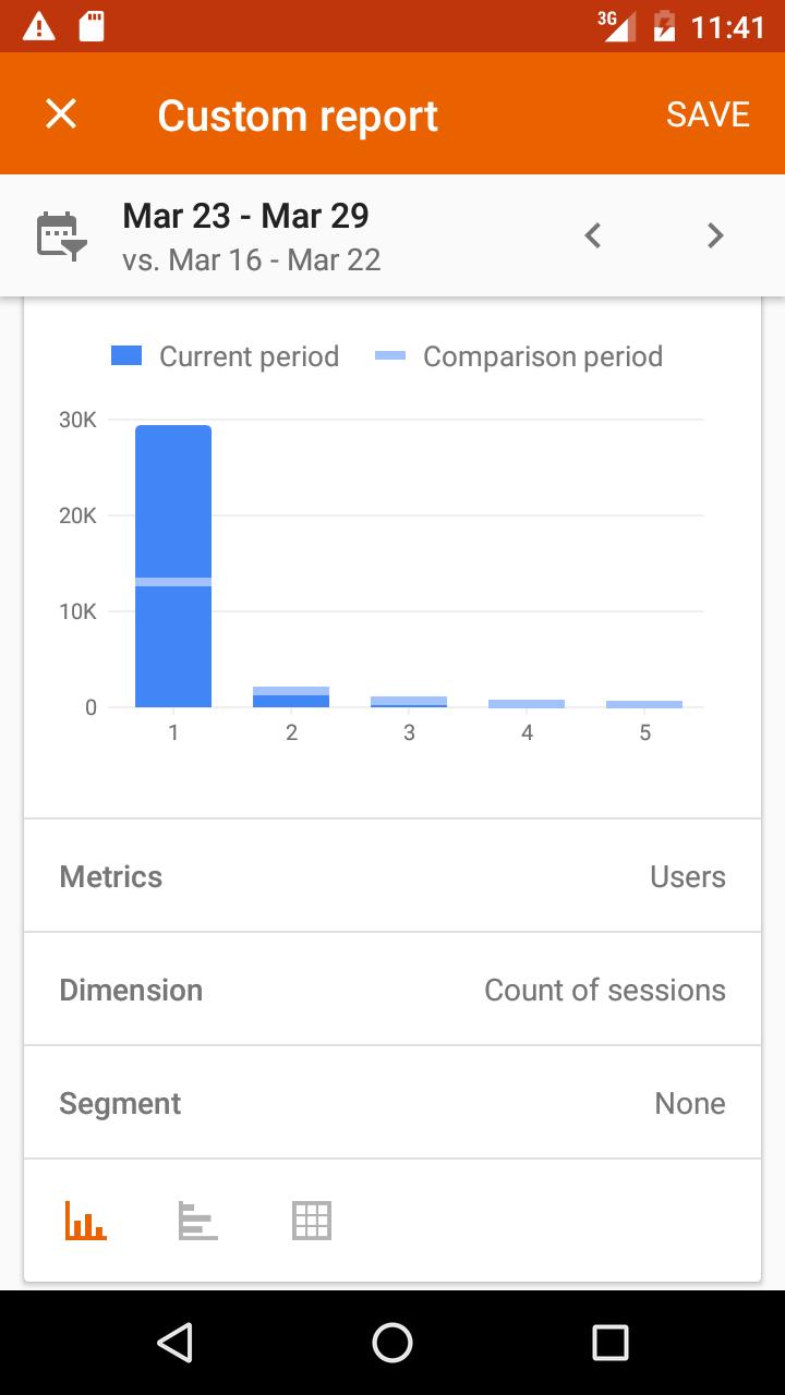 Google Analytics screenshot #2