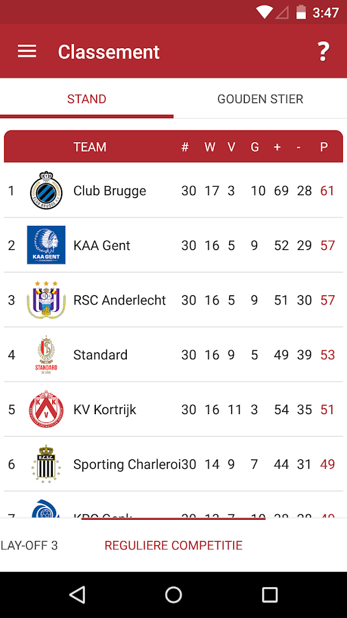 Jupiler Pro League- screenshot