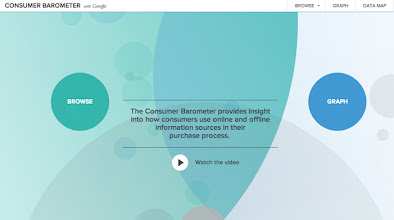 Photo: Site of the day 1 October 2012 http://www.awwwards.com/web-design-awards/consumer-barometer