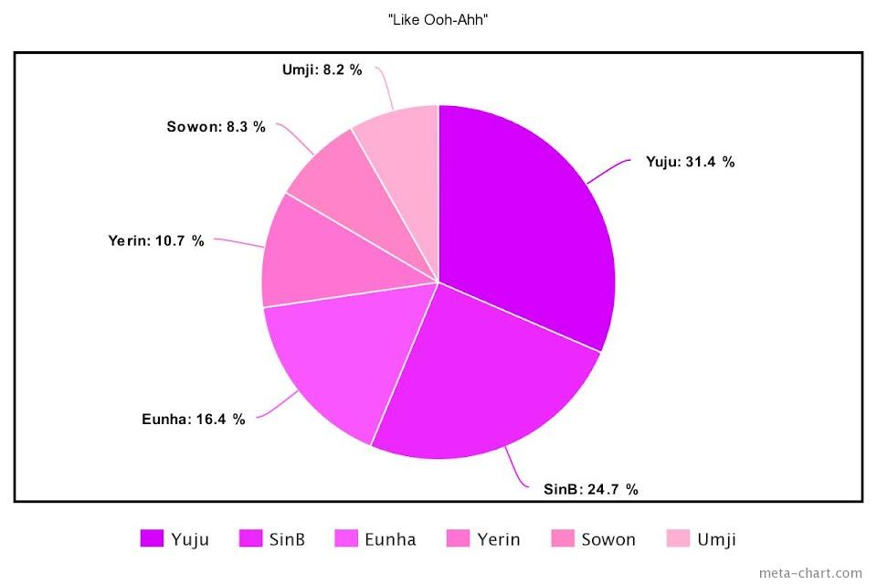 meta-chart - 2021-02-16T155204.977