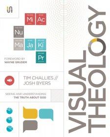 Visual Theology.cover.jpg