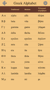 Greek Letters and Alphabet - From Alpha to Omega- screenshot thumbnail