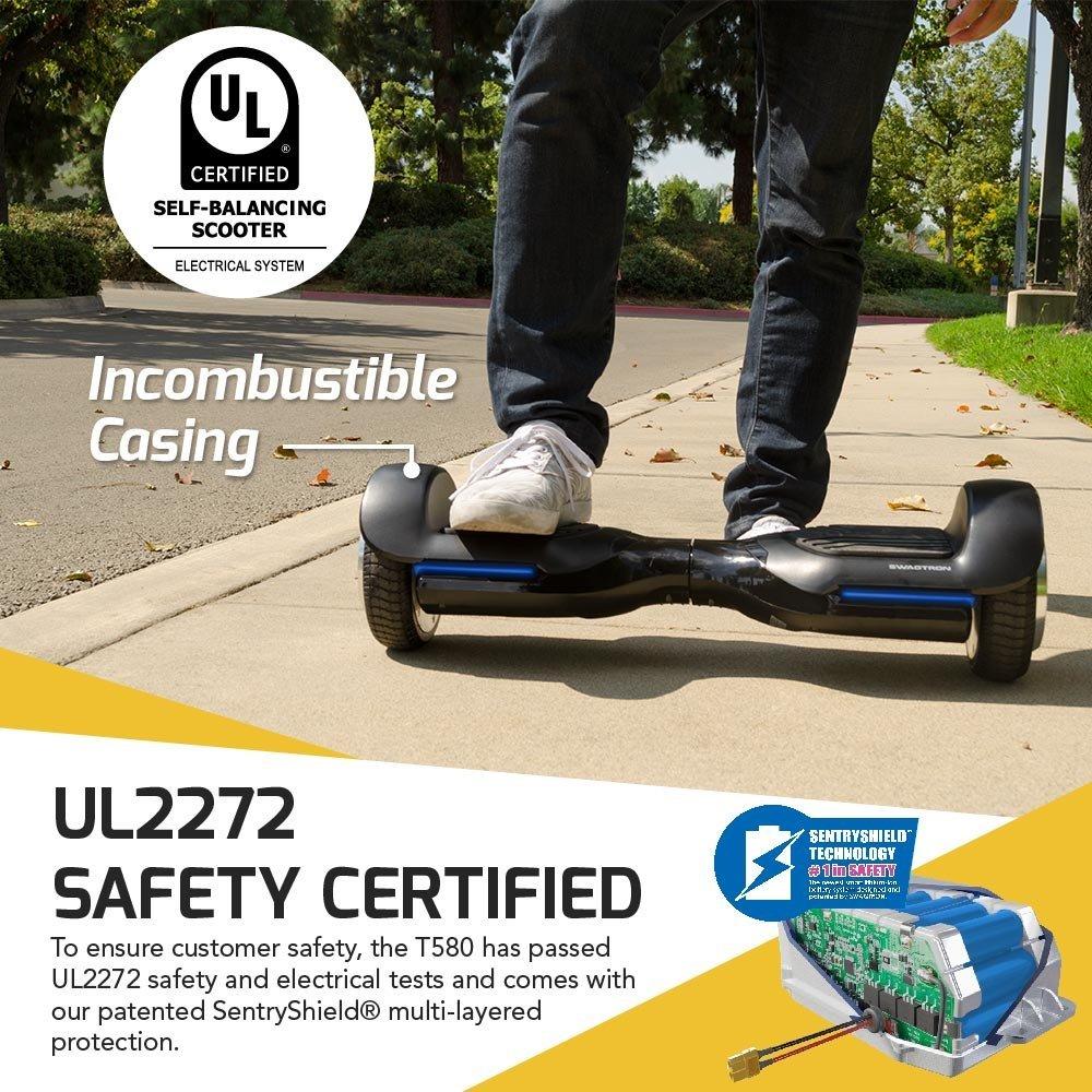 UL2272 certificate