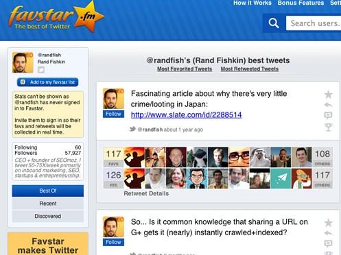 Rand Fishkin Favstar Tweet phổ biến nhất