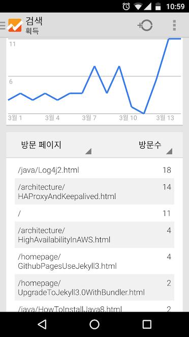 SearchConsole_Hit