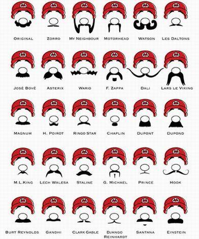 マリオの口髭