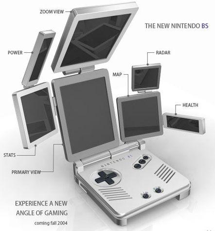 ニンテンドーDSの未来予想図