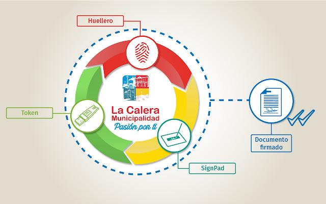 Agile Extension Municipalidad de La Calera