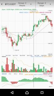 CryptoPulse - Cryptopia Exchange - náhled