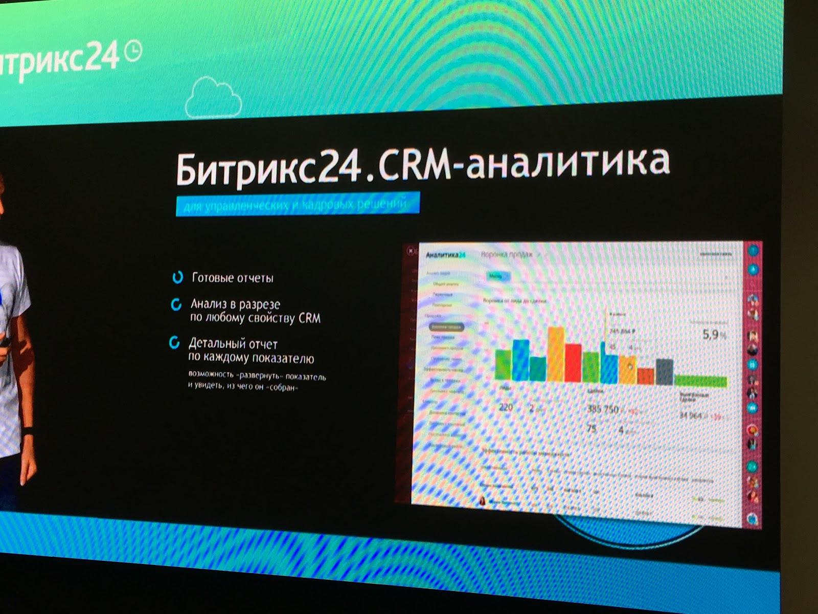 Битрикс24 CRM аналитика