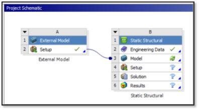 ANSYS - Проект готов для использования в Workbench Mechanical
