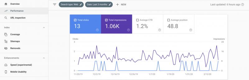Thiết lập Tracking cho GMB bằng Google Analytics (Ảnh: sheldonpayne.com)