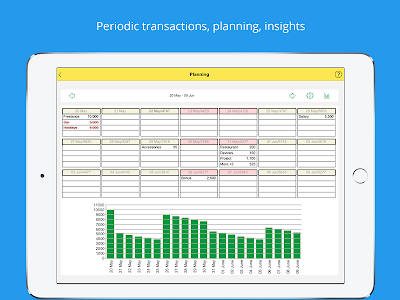 pFinance - Personal Finance v2.0.0