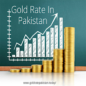 Gold Rate Pakistan Today